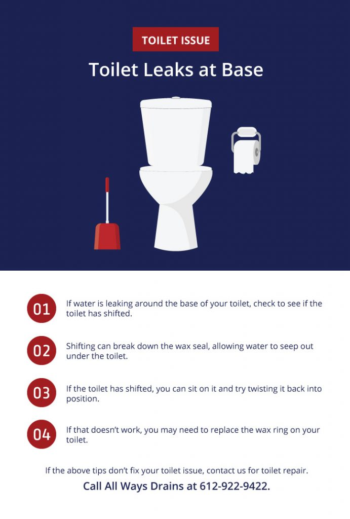 Toilet Leaking at Base Infographic